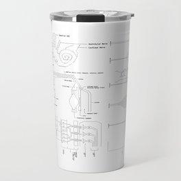 Sixth Sense (ASCII) Travel Mug