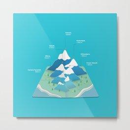 Seven Summits Metal Print
