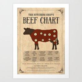 Butchers beef chart Art Print
