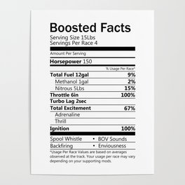 Boosted facts Poster