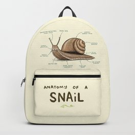 Anatomy of a Snail Backpack