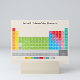 The Periodic Table of the Elements - Bright on Sand Mini Art Print