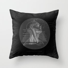 Fx of an Eclipse Throw Pillow
