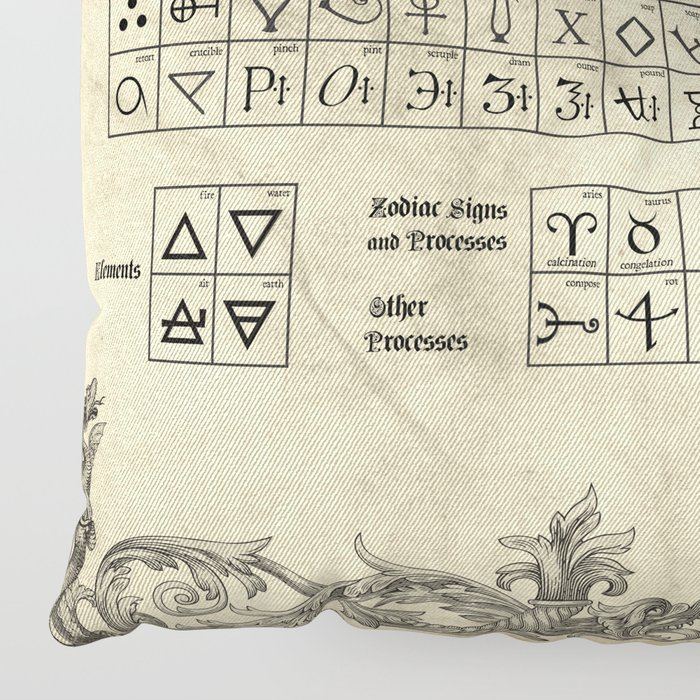 The Alchemical Table of Symbols Floor Pillow