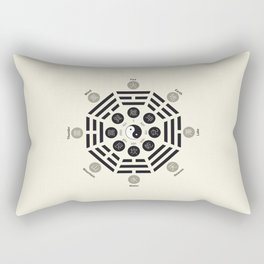 Bagua Poster With Eight Trigrams Rectangular Pillow