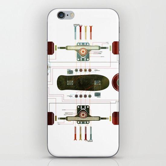 The Anatomy of a Skateboard iPhone & iPod Skin