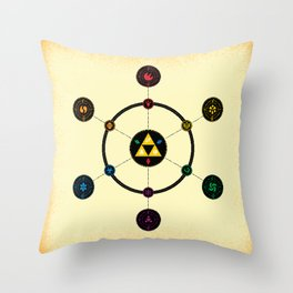 Hyrule Macrocosmica Throw Pillow