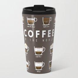 Coffee Chart Travel Mug