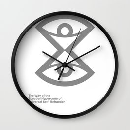 The Spectral Hypercone Symbol Wall Clock