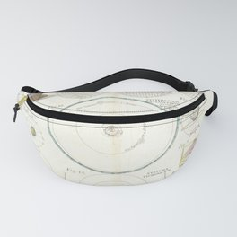 Astronomical Instruments and Diagrams (1753) Fanny Pack