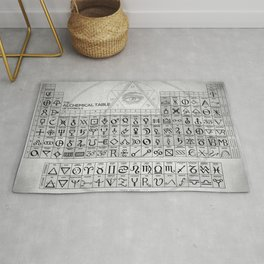 The Alchemical Table Of Symbols Rug