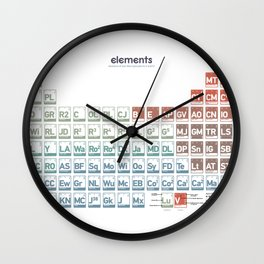 Elements of Star Wars Episodes: IV, V, and VI Wall Clock