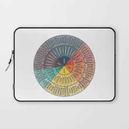Wheel Of Emotions Laptop Sleeve