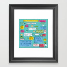A Helpful Guide Framed Art Print