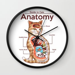 Anatomy of a Cat Wall Clock
