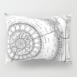 Movement of the Spheres 01 Pillow Sham