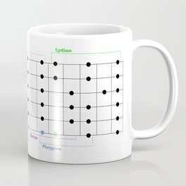 Guitar Modes and Scales Coffee Mug