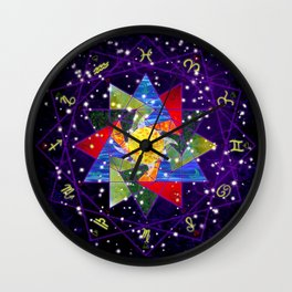 Astrological Circle Wall Clock