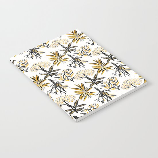 Herbal Apothecary Notebook