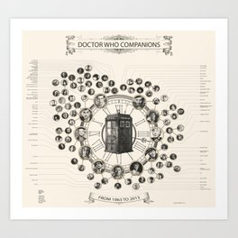 Doctor Who Companions poster Art Print