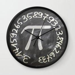 pi Wall Clock