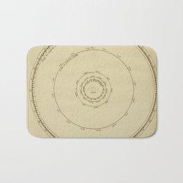 Jérôme Lalande's Astronomie (1771) - Orbits of the Moons of Saturn Bath Mat