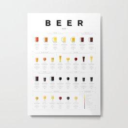 Beer chart - Ales Metal Print