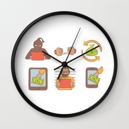 Cyber Monday Hackers Wall Clock