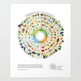 California Seasonal Local Food Calendar Art Print