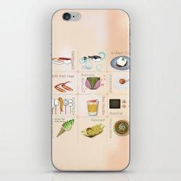 Japanese Food iPhone Skin