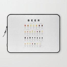 Beer chart - Ales Laptop Sleeve