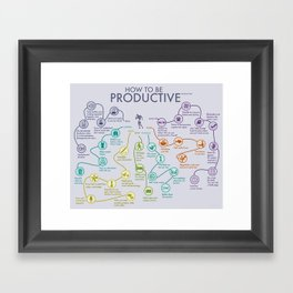 How To Be Productive Framed Art Print