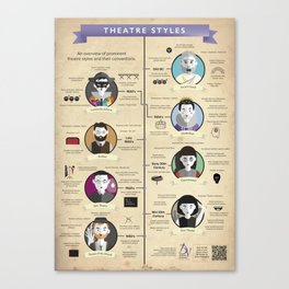 Theatrical Styles by Drama Victoria Canvas Print