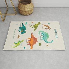 Dinosaur Chart Rug