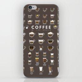 Coffee Chart iPhone Skin