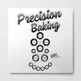 Precision Baking: How to breakdown units of measurement in the kitchen Metal Print