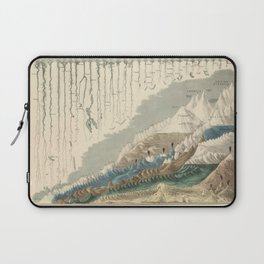 1854 Comparative Lengths of Rivers and Heights of Mountains Laptop Sleeve