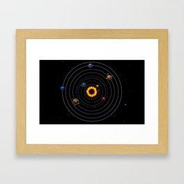 Sunflower system Framed Art Print