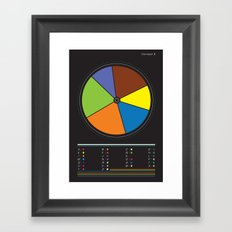 Information design. Framed Art Print
