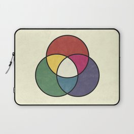 Matthew Luckiesh: The Additive Method of Mixing Colors (1921), vintage re-make Laptop Sleeve