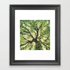 Under Your Skin Framed Art Print