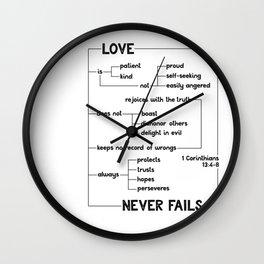 Love Never Fails Flowchart Wall Clock