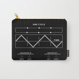 Audio Cycles Carry-All Pouch