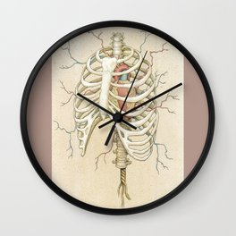 The Core Wall Clock