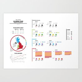 UK General Trade Infographic Art Print