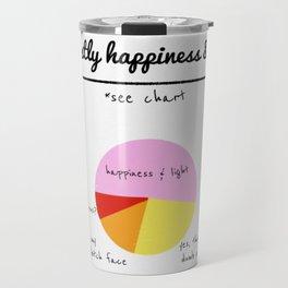 Mostly Happiness & Light Travel Mug