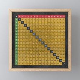 Multiplication Chart 15 Fifteen X Table Black White Maths Framed Mini Art Print