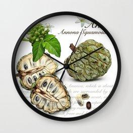 Anon Wall Clock