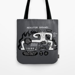 Absolutism Explained Tote Bag