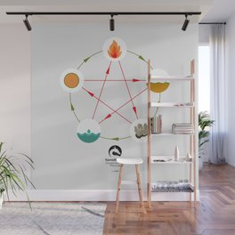 The 5 Chinese zodiac elements Wall Mural